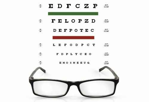 What Is the Best Eyesight: 20/20 Perfect Vision