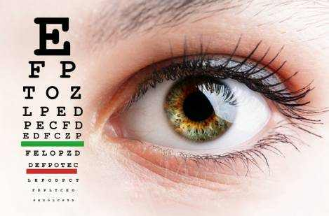 Comprehensive Eye Tests - Types of Eye Exams